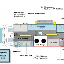 Floor layouts advanced concession trailers for Food truck design plan