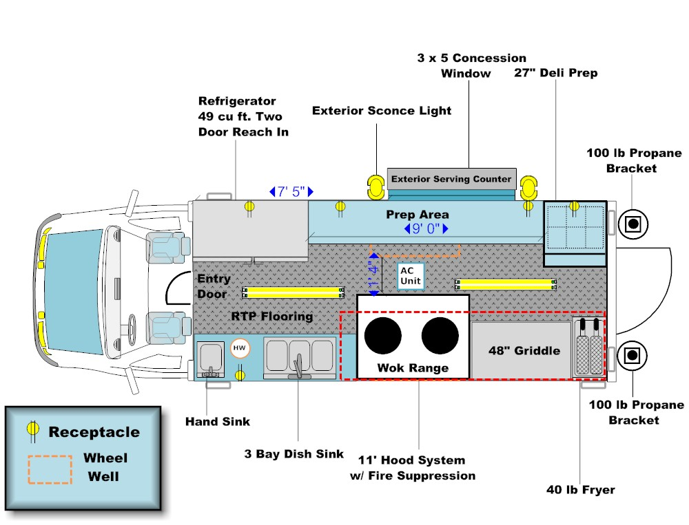 16 ft food truck conversion layout act advanced for Food truck layout plans