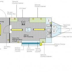 Brilliant Floor Layouts Advanced Concession Trailers Wiring Cloud Geisbieswglorg